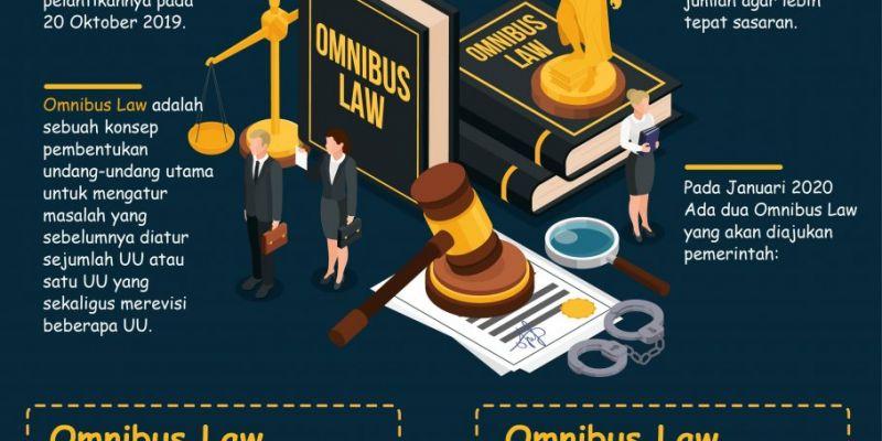 Apa Itu Omnibus Law Cipta Kerja Isi Dan Dampaknya Bagi Buruh Berita Xpresindo Logistik Utama